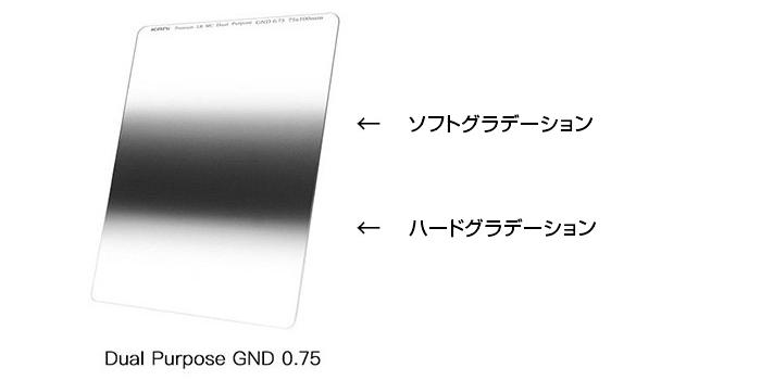 KANI デュアルパーパス 角形フィルター