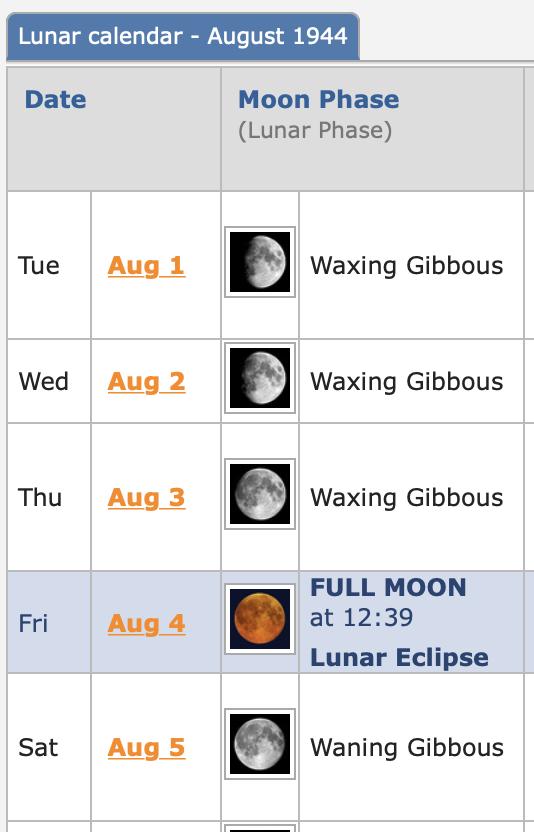 1944 Aug 5 moon phase