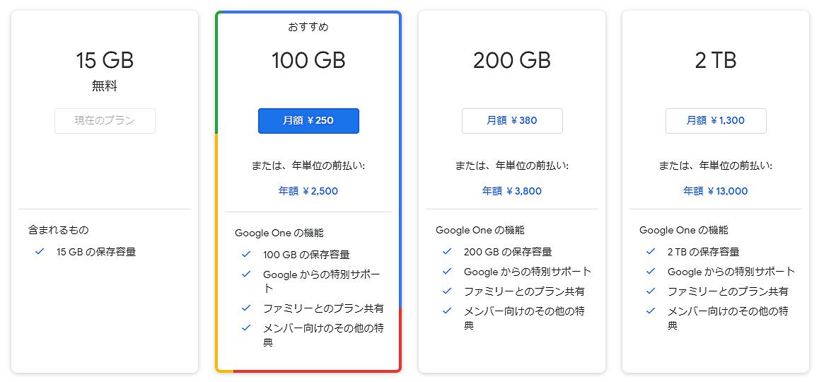Google クラウドストレージ新料金